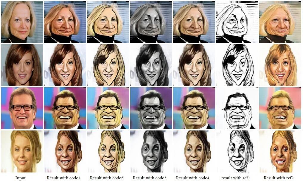 Microsoft, İnanılmaz Karikatürler Oluşturan Bir Yapay Zeka Geliştirdi